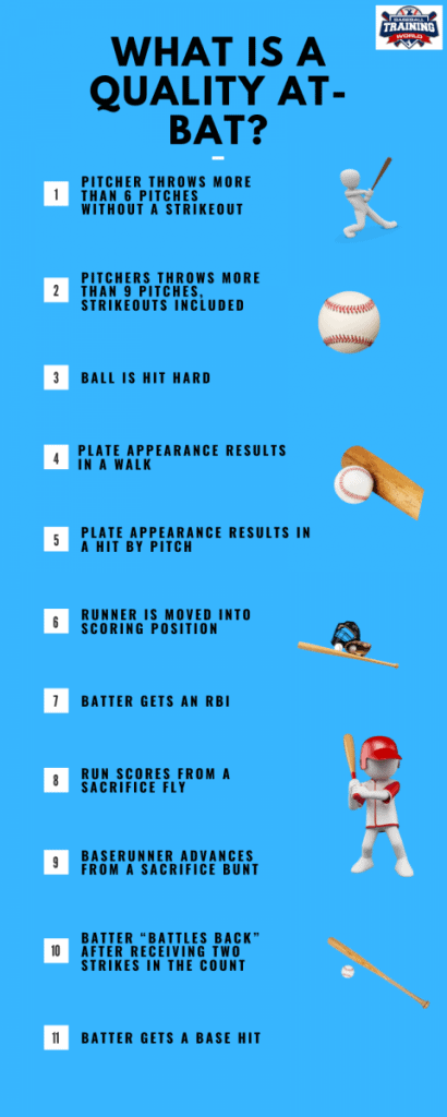 What is a Quality At-Bat Infographic